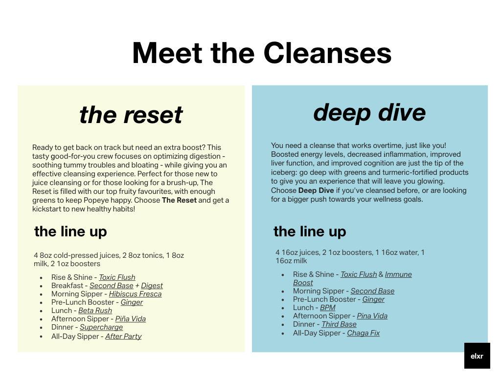 Meet cleanses Elxr juice lab